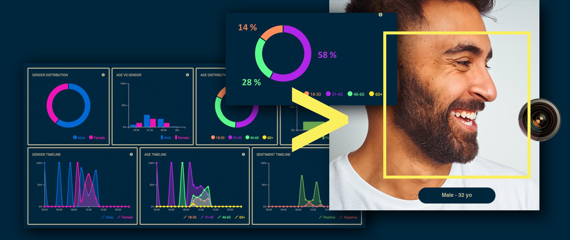 Viso scansionato di uomo con invio di dati alla piattaforma per l'elaborazione